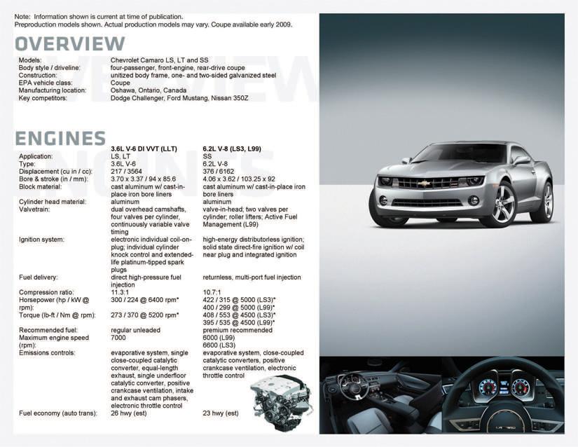 2009 Camaro Site | Page 2 | Chevy SSR Forum