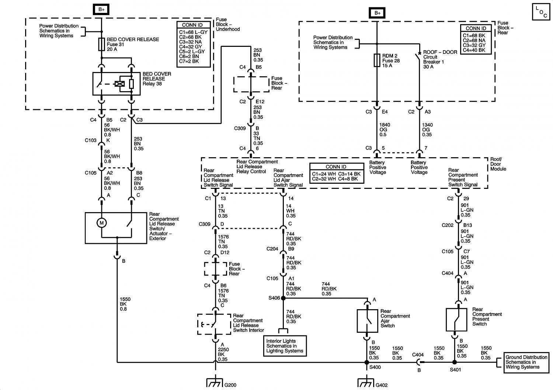 2006 Chevrolet Ssr Wiring Diagram Wiring Diagram Regional Regional Frankmotors Es