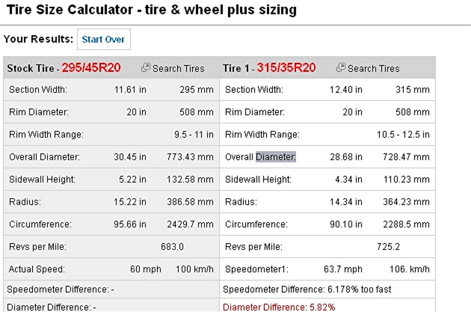 2013 Laughlin Run Tuning-tire-size-calculator-lts.jpg